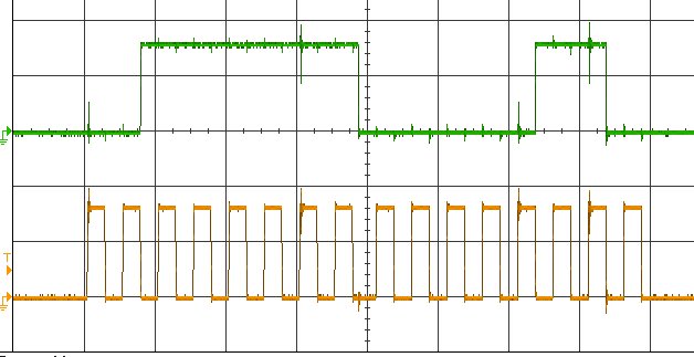 Programming FTDI devices in Python: Part 3 – Lean2
